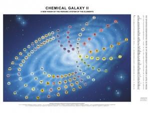elemente-chimice-univers-300x225