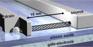 electronica, nanotehnologie, tranzistoare