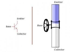 tranzistorul